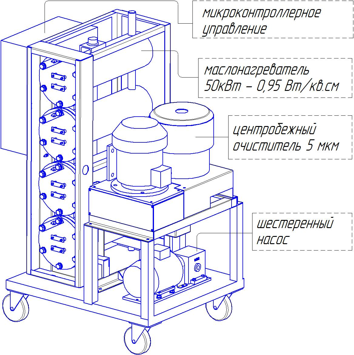 Стенд очистки жидкостей со встроенным нагревателем СОГ-950КТП